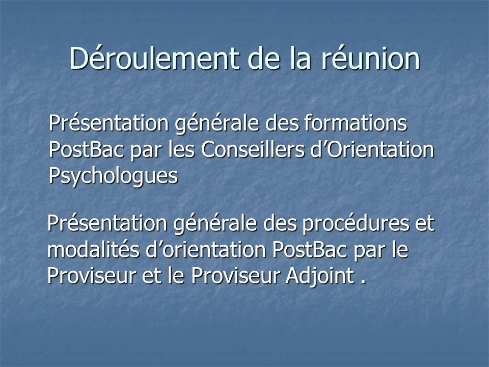 Déroulement de la réunion Présentation générale des formations PostBac par les Conseillers dOrientation Psychologues Présentation générale des procédu