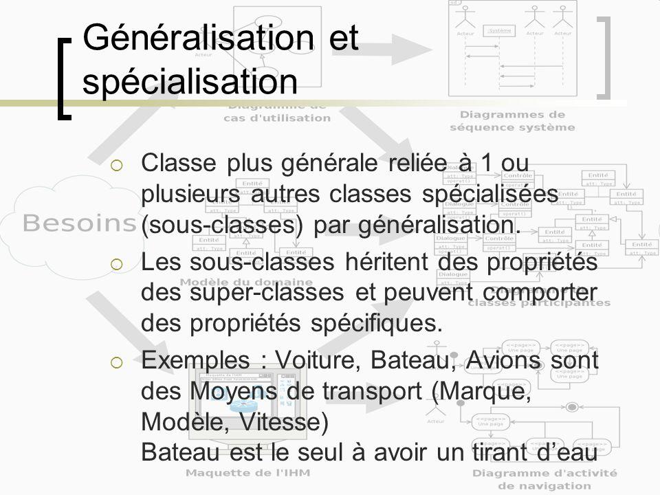 Généralisation et spécialisation Classe plus générale reliée à 1 ou plusieurs autres classes spécialisées (sous-classes) par généralisation. Les sous-