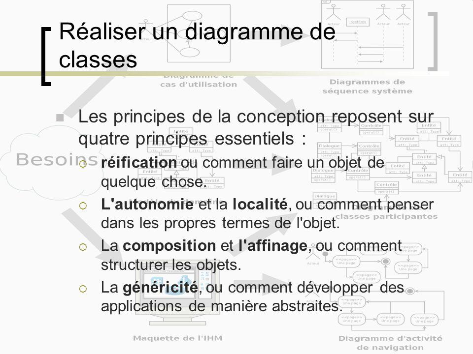Réaliser un diagramme de classes Les principes de la conception reposent sur quatre principes essentiels : réification ou comment faire un objet de qu