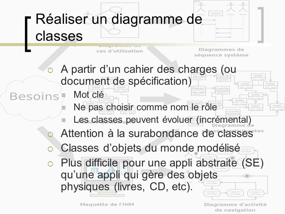 Réaliser un diagramme de classes A partir dun cahier des charges (ou document de spécification) Mot clé Ne pas choisir comme nom le rôle Les classes p