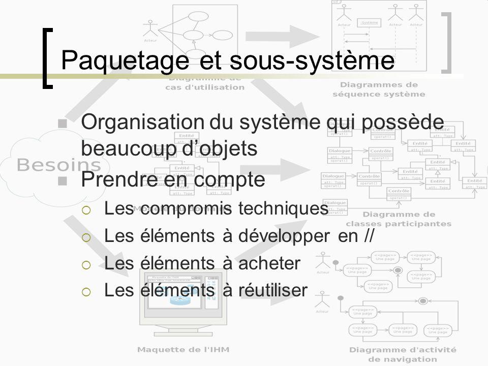 Paquetage et sous-système Organisation du système qui possède beaucoup dobjets Prendre en compte Les compromis techniques Les éléments à développer en