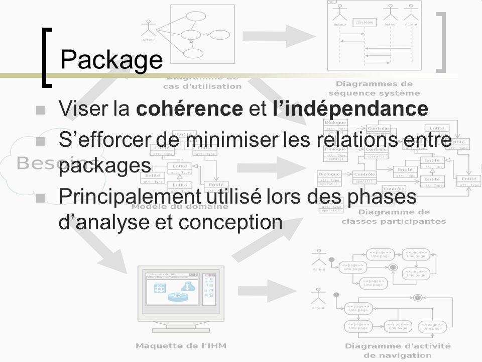 Package Viser la cohérence et lindépendance Sefforcer de minimiser les relations entre packages Principalement utilisé lors des phases danalyse et con
