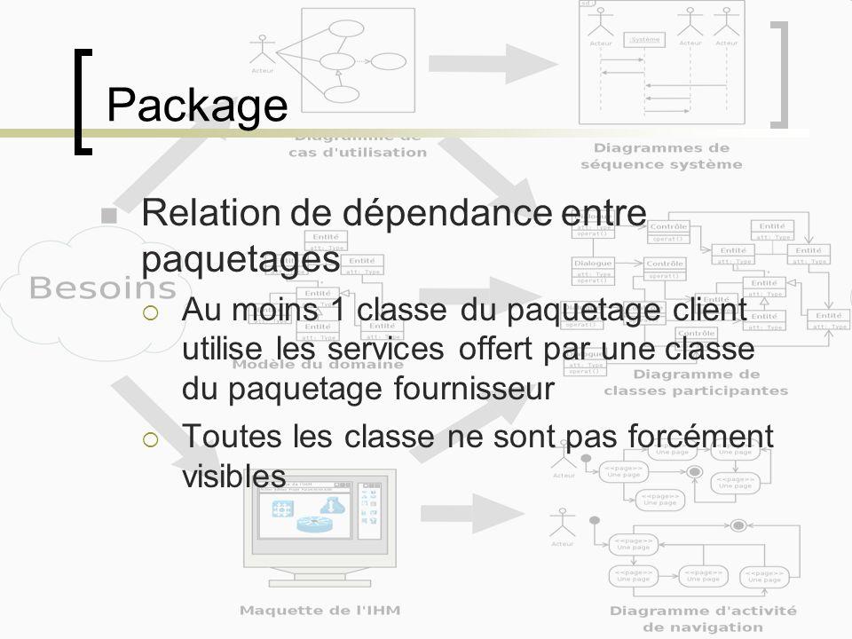 Package Relation de dépendance entre paquetages Au moins 1 classe du paquetage client utilise les services offert par une classe du paquetage fourniss