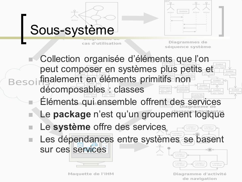 Sous-système Collection organisée déléments que lon peut composer en systèmes plus petits et finalement en éléments primitifs non décomposables : clas