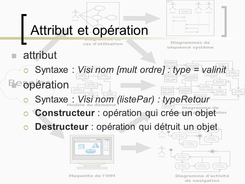 Attribut et opération attribut Syntaxe : Visi nom [mult ordre] : type = valinit opération Syntaxe : Visi nom (listePar) : typeRetour Constructeur : op