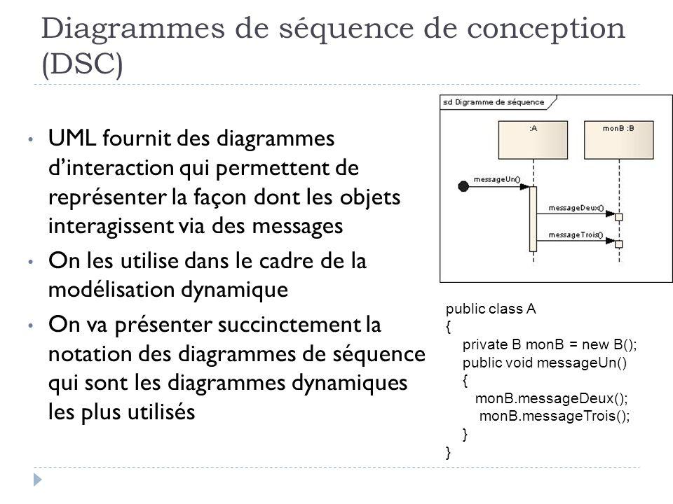 Diagrammes de séquence de conception (DSC) UML fournit des diagrammes dinteraction qui permettent de représenter la façon dont les objets interagissen