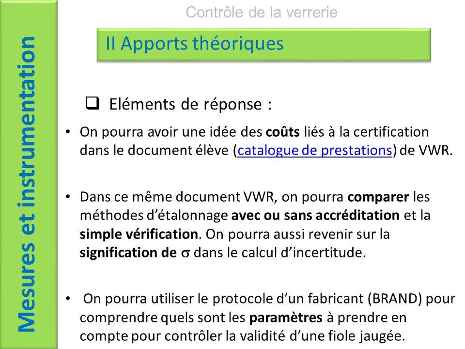 Contrôle de la verrerie Mesures et instrumentation II Apports théoriques Eléments de réponse : On pourra avoir une idée des coûts liés à la certificat