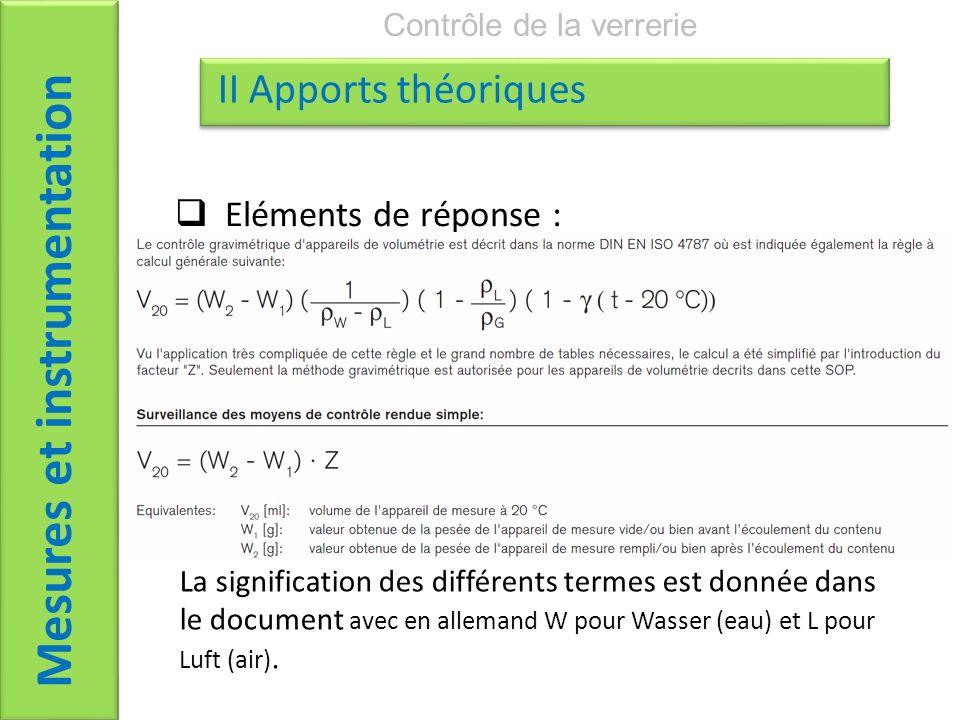 Contrôle de la verrerie Mesures et instrumentation II Apports théoriques Eléments de réponse : La signification des différents termes est donnée dans le document avec en allemand W pour Wasser (eau) et L pour Luft (air).