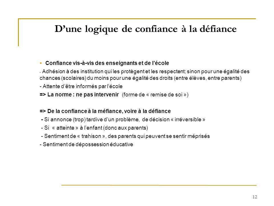 12 Dune logique de confiance à la défiance Confiance vis-à-vis des enseignants et de lécole - Adhésion à des institution qui les protègent et les resp