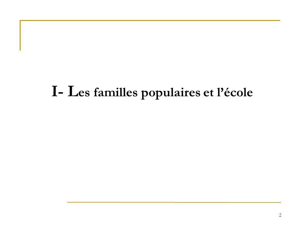 2 I- L es familles populaires et lécole