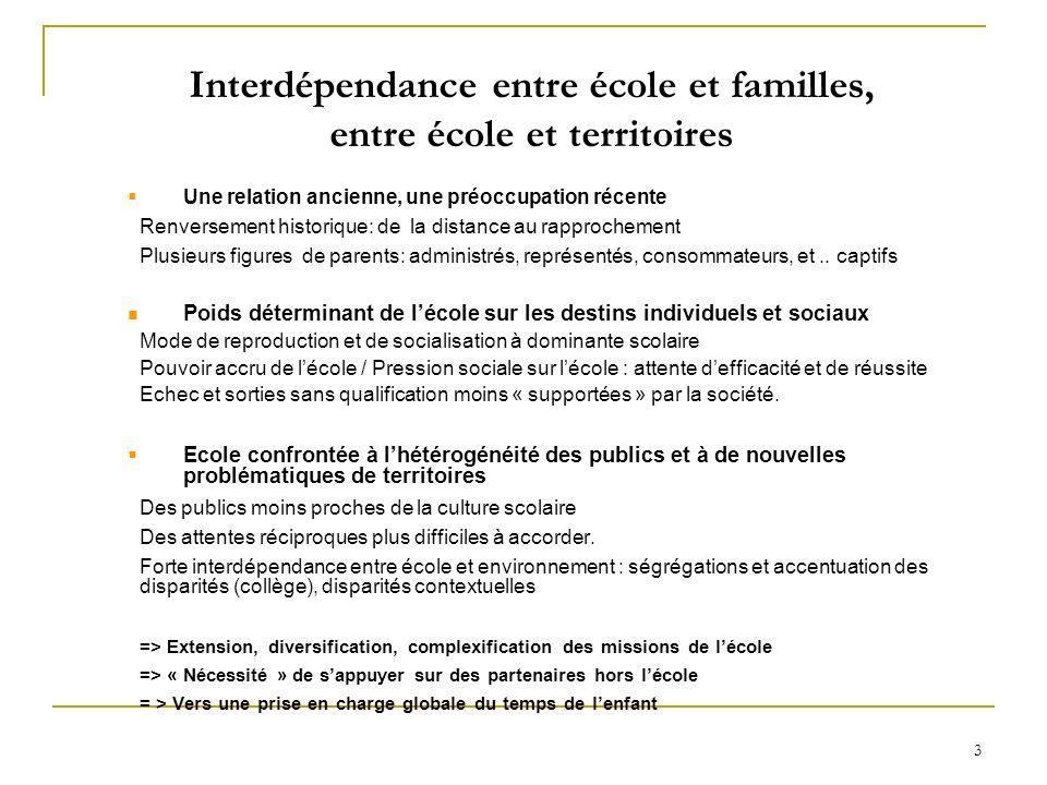 3 Interdépendance entre école et familles, entre école et territoires Une relation ancienne, une préoccupation récente Renversement historique: de la