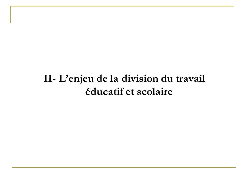 II- Lenjeu de la division du travail éducatif et scolaire