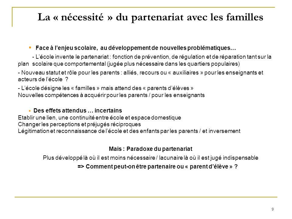 9 La « nécessité » du partenariat avec les familles Face à lenjeu scolaire, au développement de nouvelles problématiques… - Lécole invente le partenar