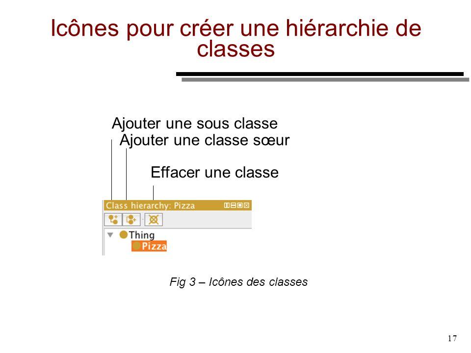 17 Icônes pour créer une hiérarchie de classes Ajouter une sous classe Ajouter une classe sœur Effacer une classe Fig 3 – Icônes des classes