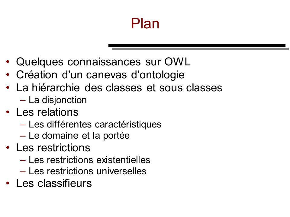 Plan Quelques connaissances sur OWL Création d'un canevas d'ontologie La hiérarchie des classes et sous classes –La disjonction Les relations –Les dif