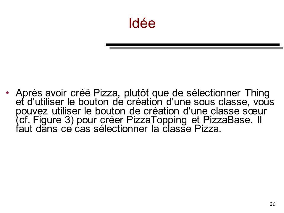 20 Idée Après avoir créé Pizza, plutôt que de sélectionner Thing et d'utiliser le bouton de création d'une sous classe, vous pouvez utiliser le bouton