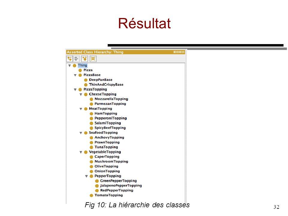 32 Résultat Fig 10: La hiérarchie des classes