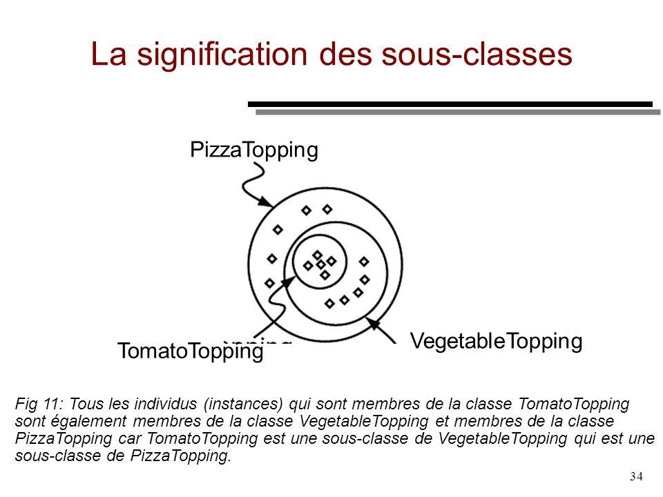 34 PizzaTopping La signification des sous-classes VegetableTopping TomatoTopping Fig 11: Tous les individus (instances) qui sont membres de la classe