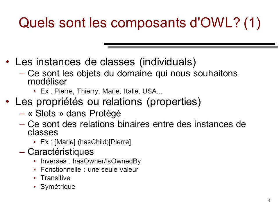 4 Quels sont les composants d'OWL? (1) Les instances de classes (individuals) –Ce sont les objets du domaine qui nous souhaitons modéliser Ex : Pierre