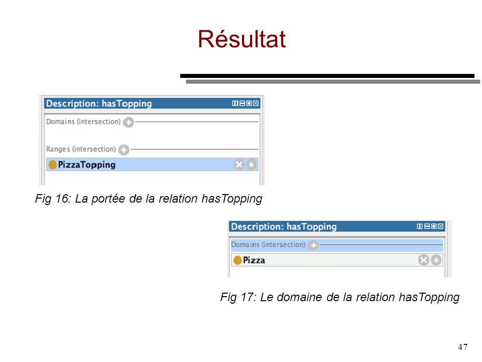 47 Résultat Fig 16: La portée de la relation hasTopping Fig 17: Le domaine de la relation hasTopping
