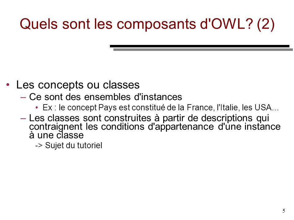 5 Quels sont les composants d'OWL? (2) Les concepts ou classes –Ce sont des ensembles d'instances Ex : le concept Pays est constitué de la France, l'I