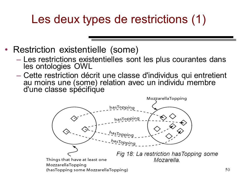 50 Les deux types de restrictions (1) Restriction existentielle (some) –Les restrictions existentielles sont les plus courantes dans les ontologies OW