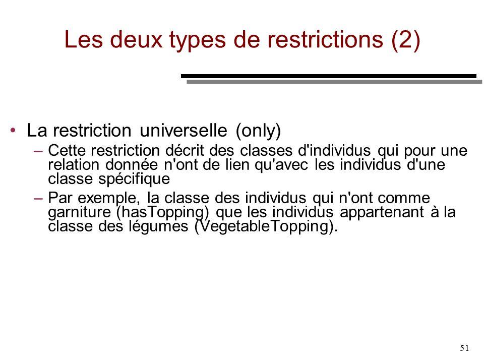 51 La restriction universelle (only) –Cette restriction décrit des classes d'individus qui pour une relation donnée n'ont de lien qu'avec les individu