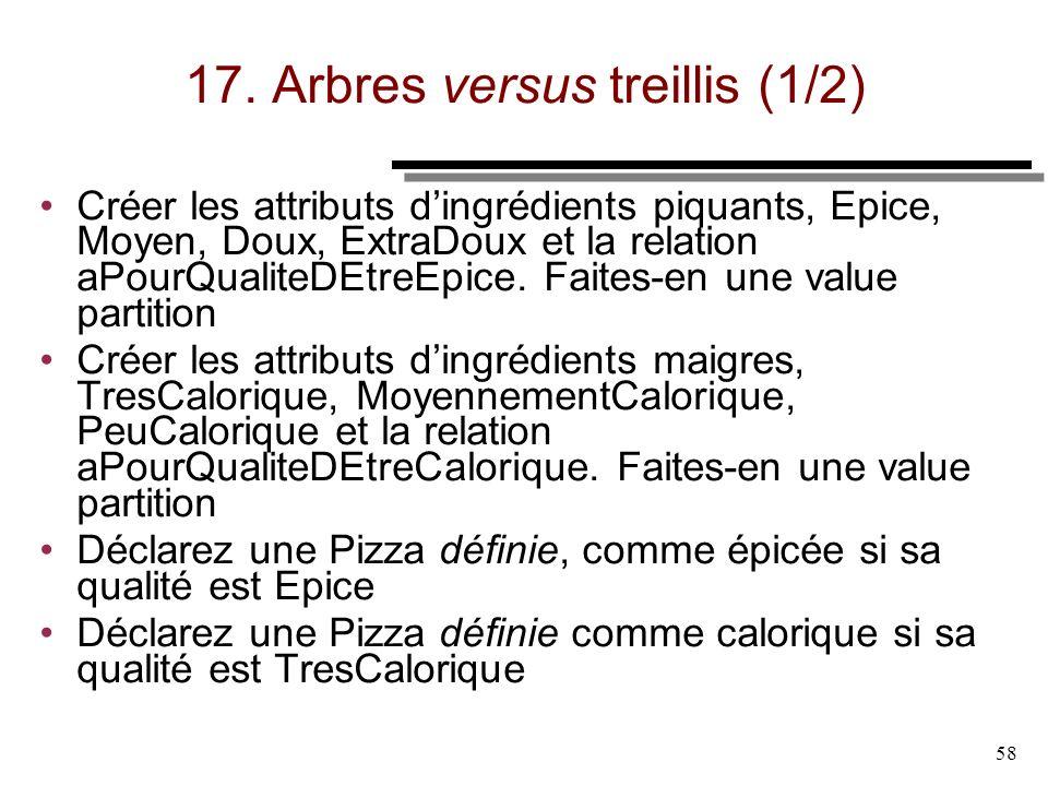 58 17. Arbres versus treillis (1/2) Créer les attributs dingrédients piquants, Epice, Moyen, Doux, ExtraDoux et la relation aPourQualiteDEtreEpice. Fa