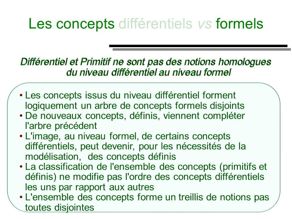 Les concepts différentiels vs formels 05/1 0/10