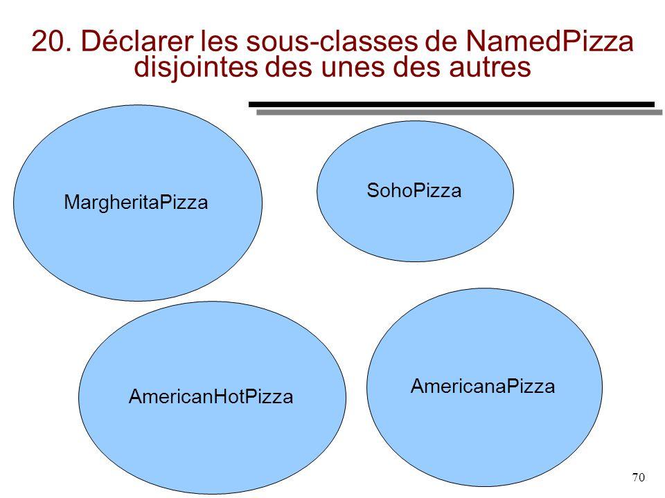 70 20. Déclarer les sous-classes de NamedPizza disjointes des unes des autres MargheritaPizza SohoPizza AmericanaPizza AmericanHotPizza