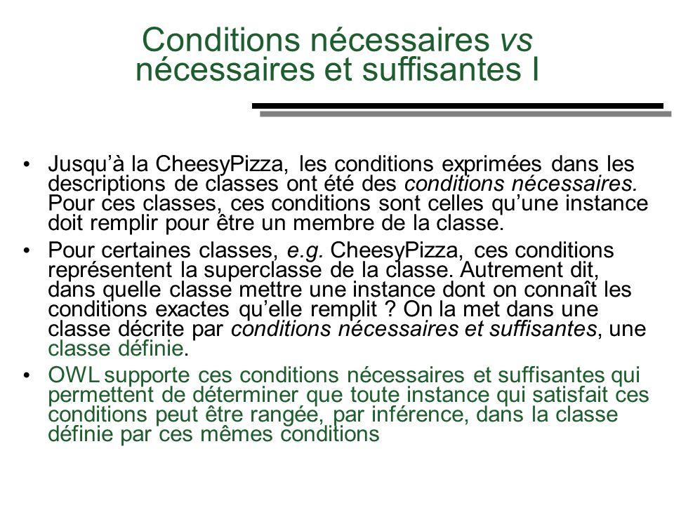 Des Conditions nécessaires vs nécessaires et suffisantes I Jusquà la CheesyPizza, les conditions exprimées dans les descriptions de classes ont été de