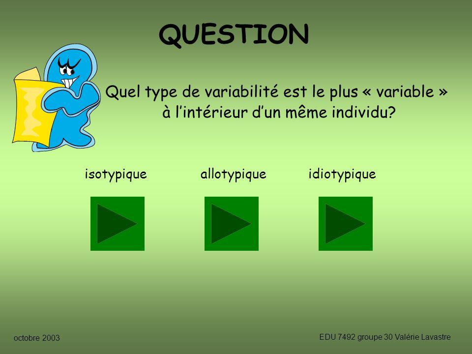octobre 2003 EDU 7492 groupe 30 Valérie Lavastre QUESTION Quel type de variabilité est le plus « variable » à lintérieur dun même individu.