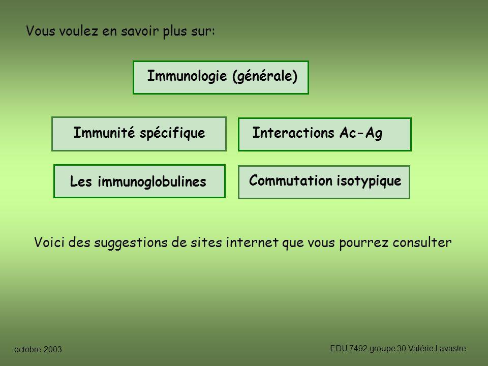octobre 2003 EDU 7492 groupe 30 Valérie Lavastre Vous voulez en savoir plus sur: Immunologie (générale) Les immunoglobulines Immunité spécifique Commutation isotypique Interactions Ac-Ag Voici des suggestions de sites internet que vous pourrez consulter