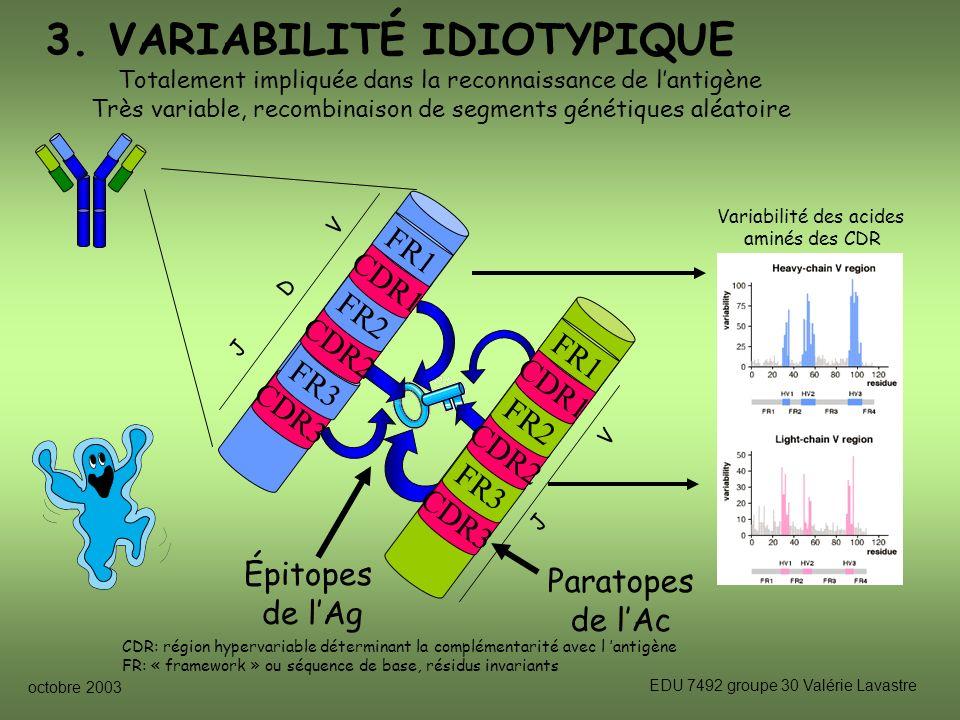 octobre 2003 EDU 7492 groupe 30 Valérie Lavastre 3.