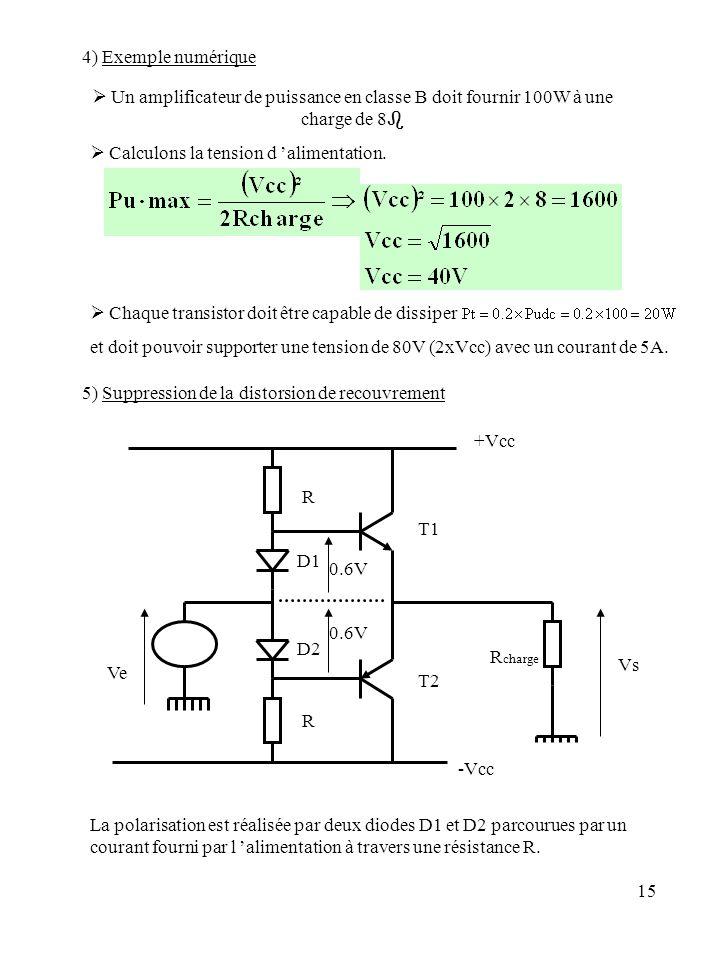 15 4) Exemple numérique Un amplificateur de puissance en classe B doit fournir 100W à une charge de 8 Calculons la tension d alimentation. Chaque tran