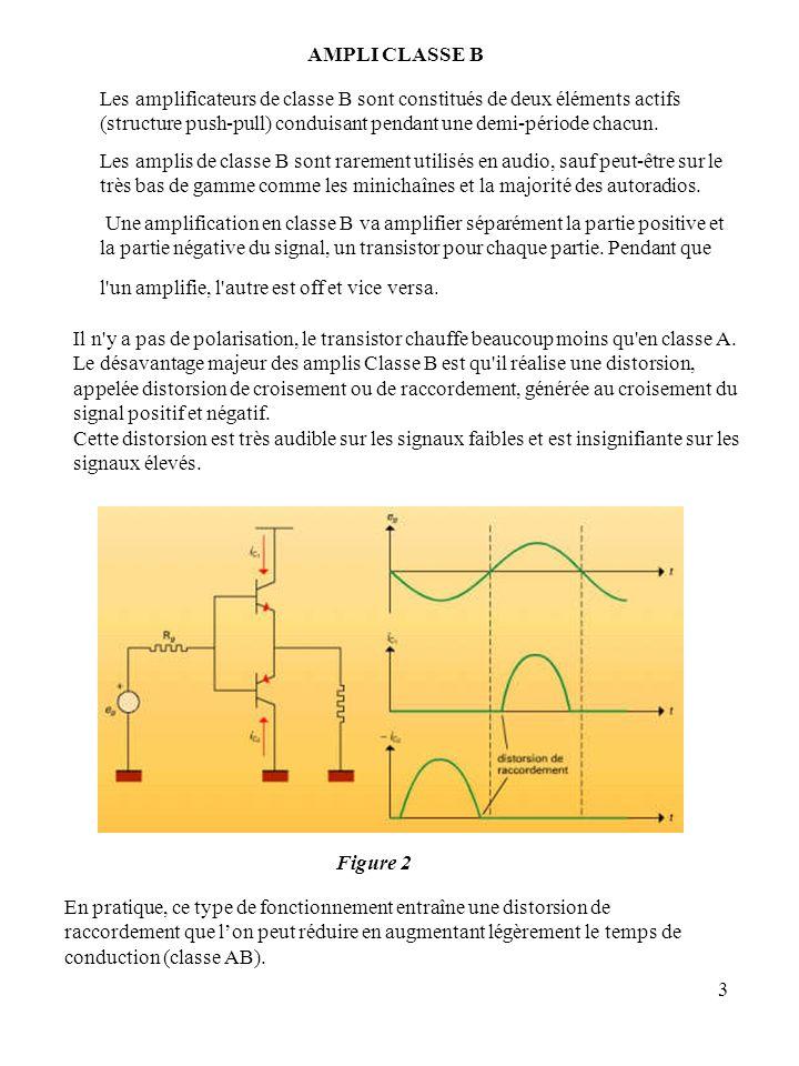 3 AMPLI CLASSE B Les amplificateurs de classe B sont constitués de deux éléments actifs (structure push-pull) conduisant pendant une demi-période chac