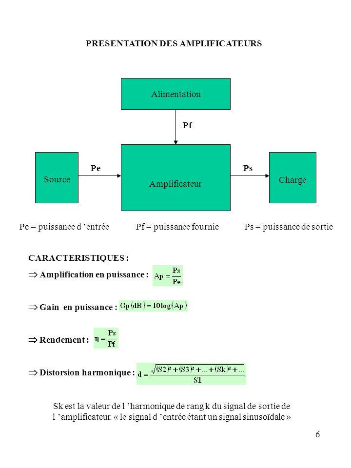 6 PRESENTATION DES AMPLIFICATEURS Alimentation Source Amplificateur Charge Pe Pf Ps Pe = puissance d entréePf = puissance fourniePs = puissance de sor