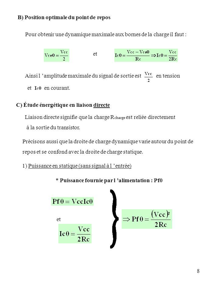 8 B) Position optimale du point de repos Pour obtenir une dynamique maximale aux bornes de la charge il faut : et Ainsi l amplitude maximale du signal
