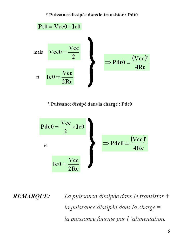 10 * Puissance utile dissipée dans la charge : Pudc 2) Puissance en dynamique * Puissance fournie par l alimentation : Pf Mais Ic(t) = Ic0 + ic et comme ic est la composante sinusoïdale dont la valeur moyenne est nulle.On peut écrire : On remarque que l alimentation fournie toujours la même puissance.