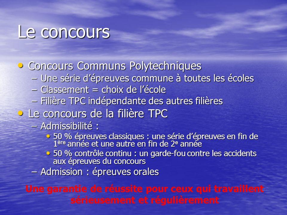 Le concours Concours Communs Polytechniques Concours Communs Polytechniques –Une série dépreuves commune à toutes les écoles –Classement = choix de lé