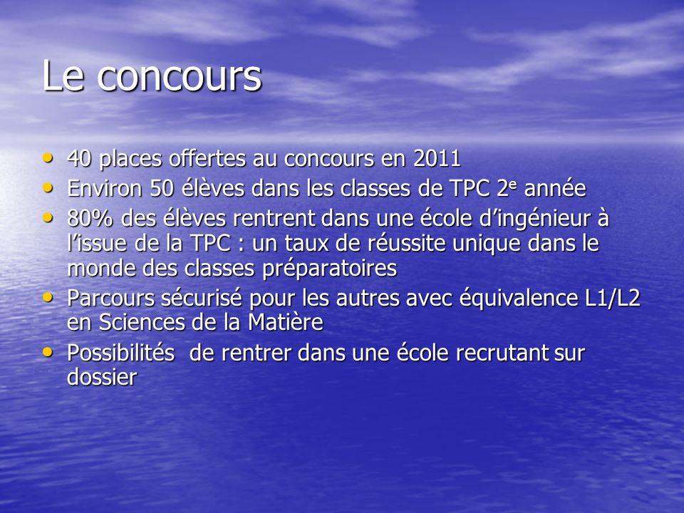 Le concours 40 places offertes au concours en 2011 40 places offertes au concours en 2011 Environ 50 élèves dans les classes de TPC 2 e année Environ