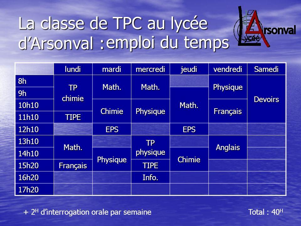 La classe de TPC au lycée dArsonval : + 2 H dinterrogation orale par semaineTotal : 40 H emploi du temps lundimardimercredijeudivendrediSamedi 8h TPch