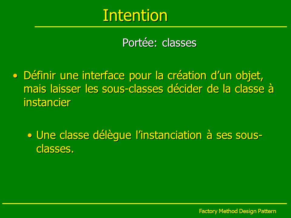 Factory Method Design Pattern Intention Portée: classes Portée: classes Définir une interface pour la création dun objet, mais laisser les sous-classe
