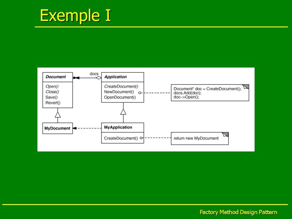 Factory Method Design Pattern Exemple II Enterprise JavaBean (EJB) Application:Enterprise JavaBean (EJB) Application: Un bean entité est une représentation objet de données persistentesUn bean entité est une représentation objet de données persistentes ces données sont placées sur un support persistent, e.g.
