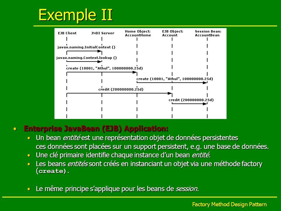 Factory Method Design Pattern Exemple II Enterprise JavaBean (EJB) Application:Enterprise JavaBean (EJB) Application: Un bean entité est une représent