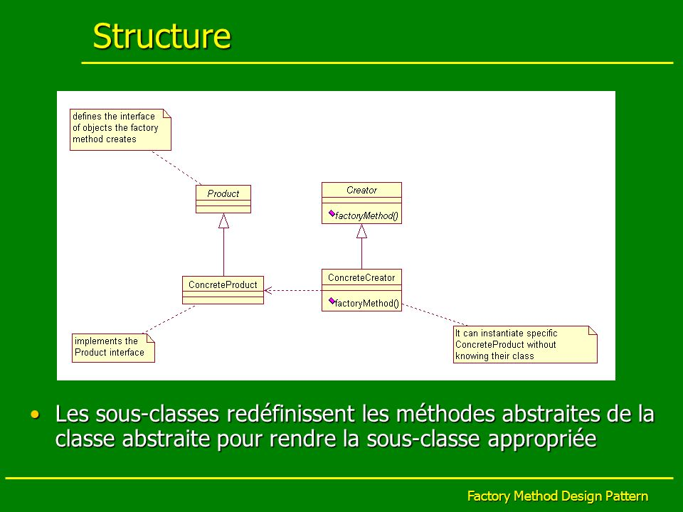 Factory Method Design Pattern Factory Method: exemple II public abstract class TablesCreator {… public abstract TableCodeCreator getTableCodeCreator(String dbName) ; } public interface TableCodeCreator {… void createSource(); } public class DB2TableCodeCreator implements TableCodeCreator {… public void createSource(padis.util.ClassInfoDescriptor descriptor, String workingDir) { // CREATES JAVA SOURCE CODE FOR tableName.java FILES} } public class ConcreteTablesCreator extends TablesCreator {… public TableCodeCreator getTableCodeCreator(String dbName) { if (dbName.equals (DB2)) return new DB2TableCodeCreator(); else if (dbName.equals (ORACLE)) return new ORACLETableCodeCreator(); …} } Classe abstraite interface Classe concrète Classe concrète
