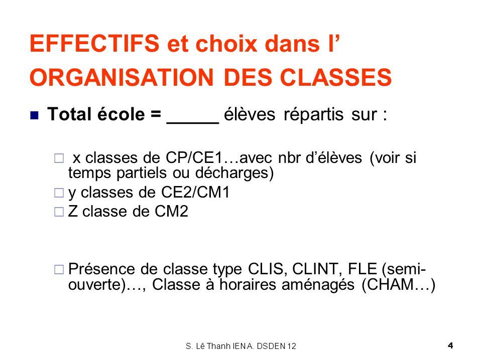 EFFECTIFS et choix dans l ORGANISATION DES CLASSES Total école = _____ élèves répartis sur : x classes de CP/CE1…avec nbr délèves (voir si temps parti