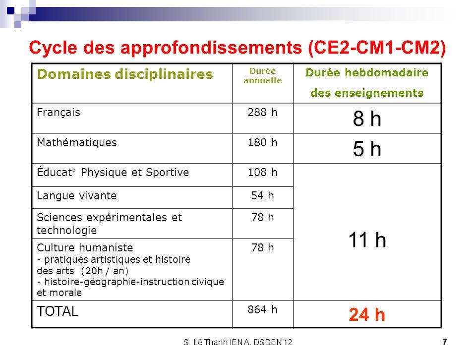 Cycle des approfondissements (CE2-CM1-CM2) Domaines disciplinaires Durée annuelle Durée hebdomadaire des enseignements Français288 h 8 h Mathématiques