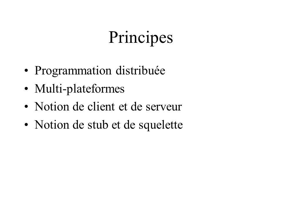 Principes Programmation distribuée Multi-plateformes Notion de client et de serveur Notion de stub et de squelette