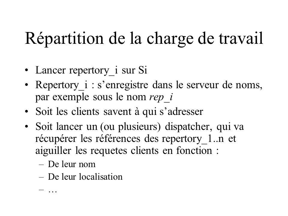 Répartition de la charge de travail Lancer repertory_i sur Si Repertory_i : senregistre dans le serveur de noms, par exemple sous le nom rep_i Soit les clients savent à qui sadresser Soit lancer un (ou plusieurs) dispatcher, qui va récupérer les références des repertory_1..n et aiguiller les requetes clients en fonction : –De leur nom –De leur localisation –…